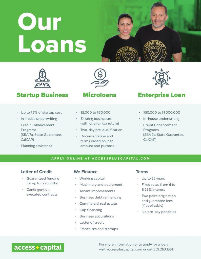 APC_Loan_Information